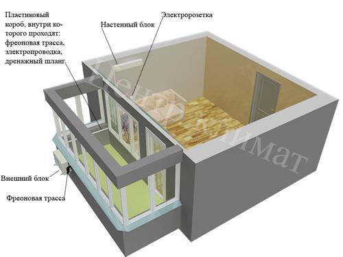 Монтаж кондиционера - балкон или лоджия